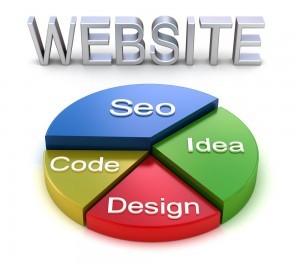 تصميم مواقع انترنت في الرياض